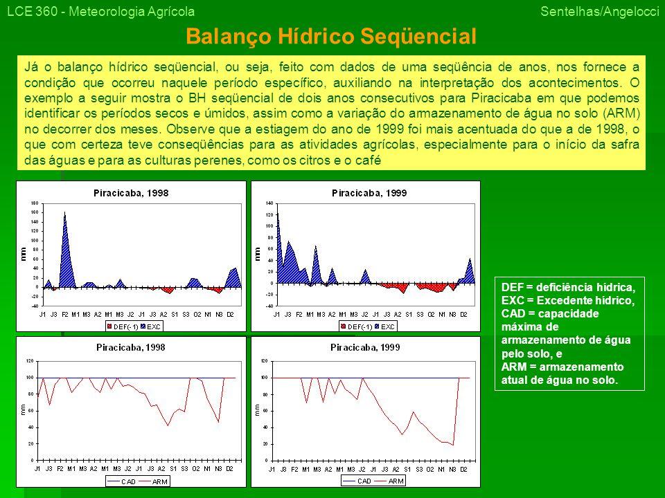 Já o balanço hídrico seqüencial, ou seja, feito com dados de uma seqüência de anos, nos fornece a condição que ocorreu naquele período específico, auxiliando na interpretação dos acontecimentos.