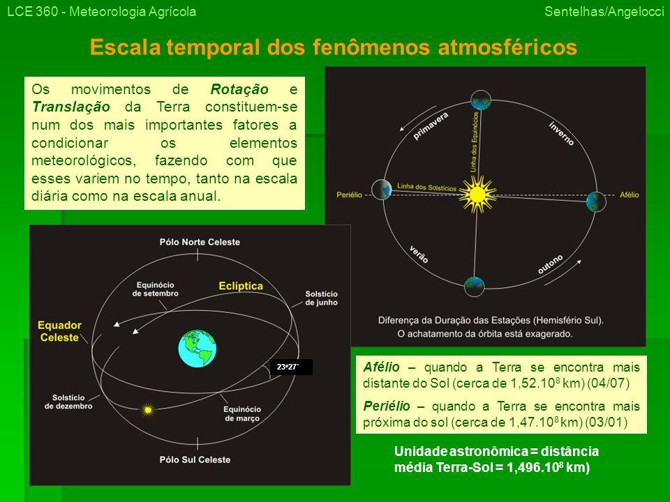 LCE 360 - Meteorologia Agrícola Sentelhas/Angelocci Escala temporal dos fenômenos atmosféricos Os movimentos de Rotação e Translação da Terra constituem-se num dos mais importantes fatores a condicionar os elementos meteorológicos, fazendo com que esses variem no tempo, tanto na escala diária como na escala anual.
