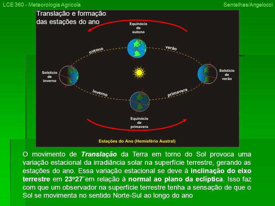 LCE 360 - Meteorologia Agrícola Sentelhas/Angelocci Translação e formação das estações do ano O movimento de Translação da Terra em torno do Sol provoca uma variação estacional da irradiância solar na superfície terrestre, gerando as estações do ano.