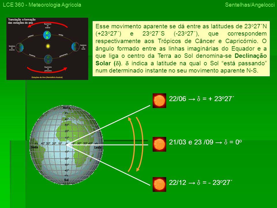 LCE 360 - Meteorologia Agrícola Sentelhas/Angelocci Translação e formação das estações do ano Esse movimento aparente se dá entre as latitudes de 23 o 27´N (+23 o 27´) e 23 o 27´S (-23 o 27´), que correspondem respectivamente aos Trópicos de Câncer e Capricórnio.