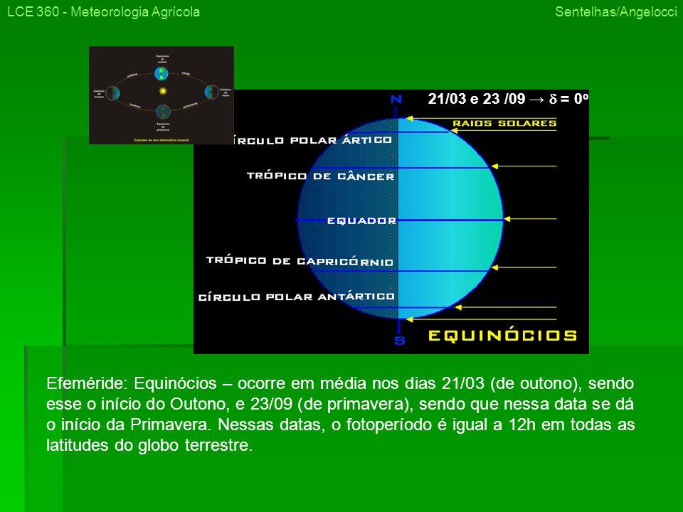 LCE 360 - Meteorologia Agrícola Sentelhas/Angelocci Efeméride: Equinócios – ocorre em média nos dias 21/03 (de outono), sendo esse o início do Outono, e 23/09 (de primavera), sendo que nessa data se dá o início da Primavera.