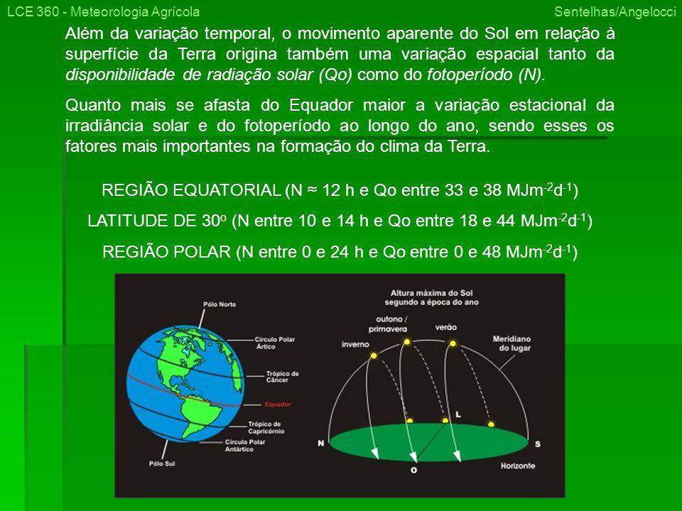 LCE 360 - Meteorologia Agrícola Sentelhas/Angelocci Além da variação temporal, o movimento aparente do Sol em relação à superfície da Terra origina também uma variação espacial tanto da disponibilidade de radiação solar (Qo) como do fotoperíodo (N).