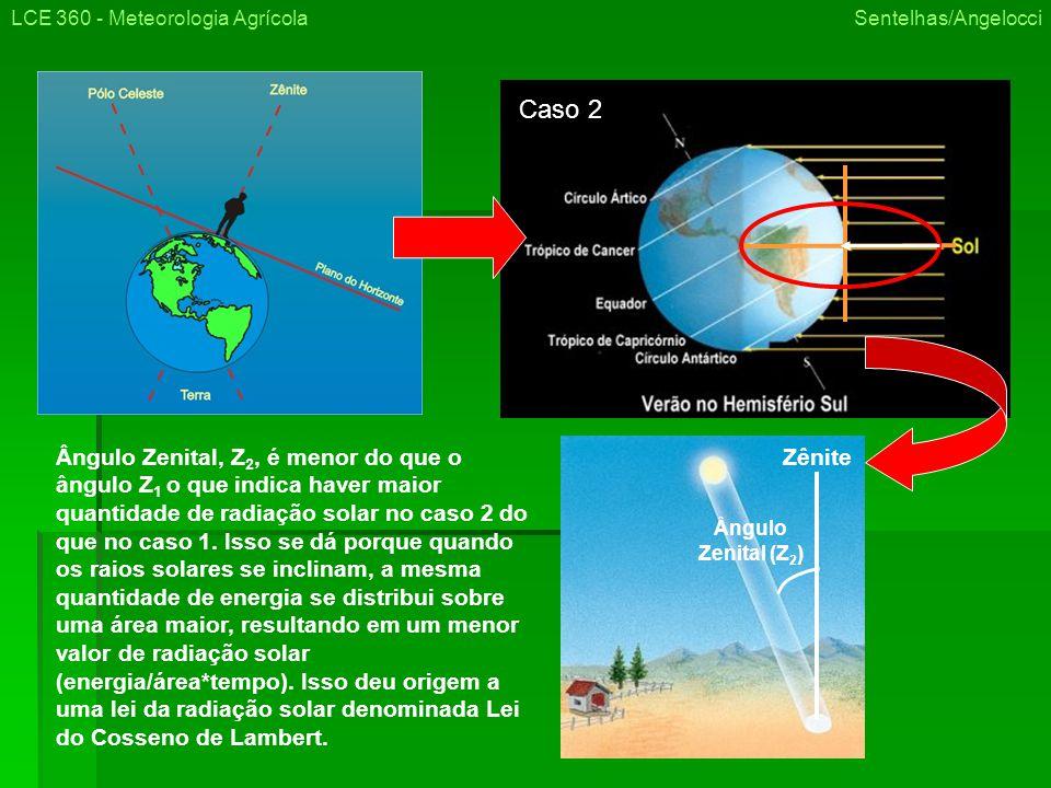 LCE 360 - Meteorologia Agrícola Sentelhas/Angelocci Zênite Ângulo Zenital (Z 2 ) Ângulo Zenital, Z 2, é menor do que o ângulo Z 1 o que indica haver maior quantidade de radiação solar no caso 2 do que no caso 1.