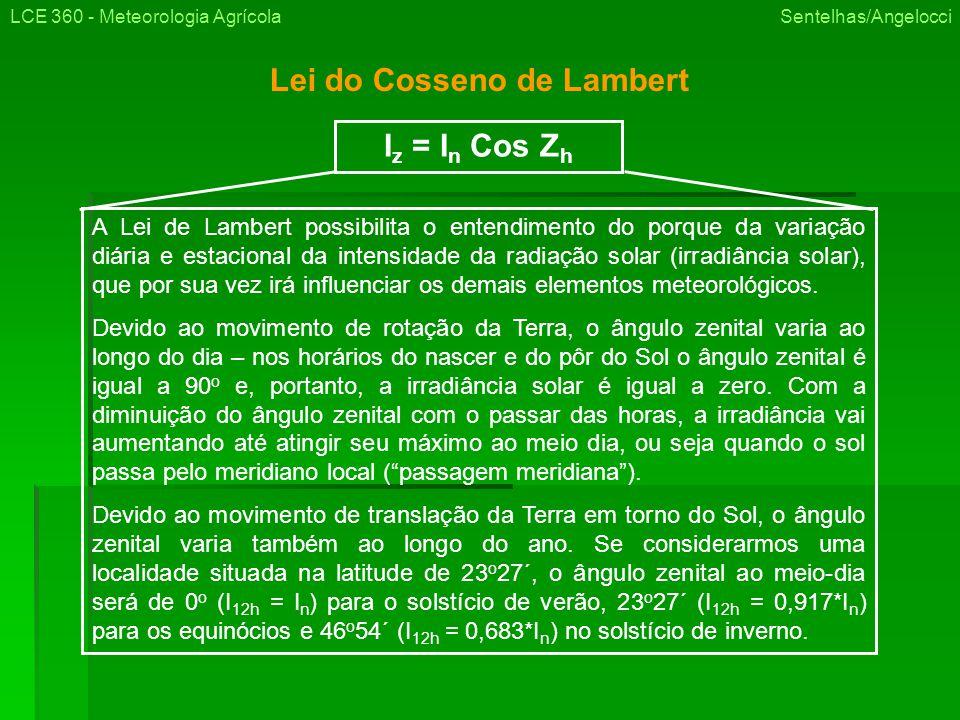 LCE 360 - Meteorologia Agrícola Sentelhas/Angelocci Lei do Cosseno de Lambert I z = I n Cos Z h A Lei de Lambert possibilita o entendimento do porque da variação diária e estacional da intensidade da radiação solar (irradiância solar), que por sua vez irá influenciar os demais elementos meteorológicos.