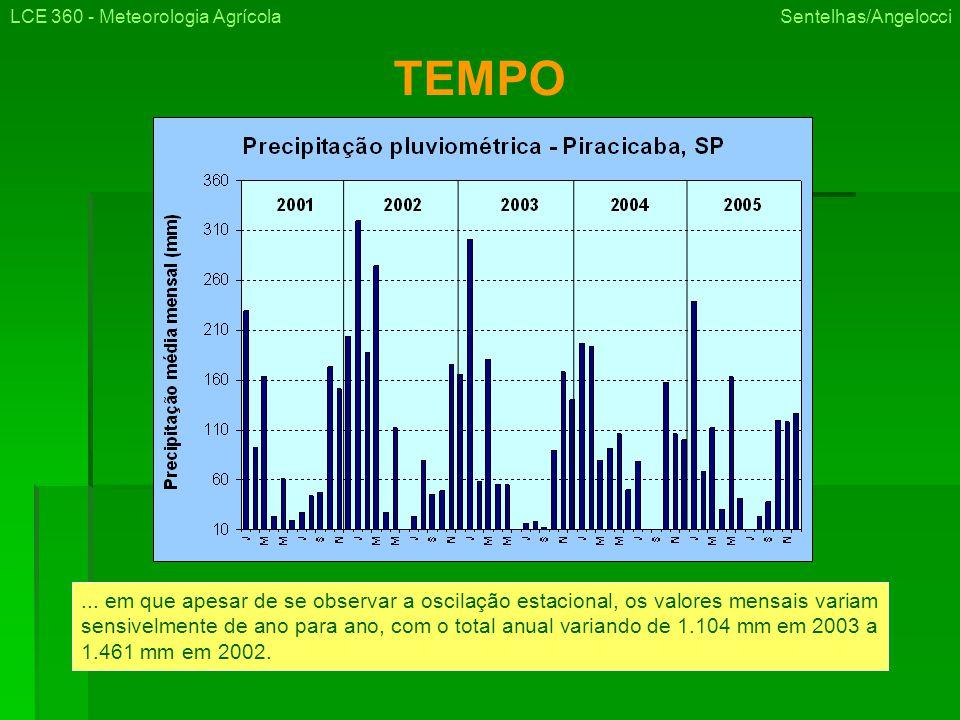 LCE 360 - Meteorologia Agrícola Sentelhas/Angelocci Lei do Cosseno de Lambert AzAz Superfície S AnAn z h Zênite Raios solares Intensidade = Energia/(Area*Tempo) Energia = S Área real = A z Área normal = A n Tempo = unitário I n = S / A n I z = S / A z Igualando-se as as duas equações têm-se: I n A n = I z A z ou I n /I z = A z /A n Do triângulo formado na Figura ao lado têm-se que: Cos Z h = A n / A z Resultando em: I z = I n Cos Z h Desse modo, se: Z h = 0 o I z = I n Zh = 90 o Iz = 0