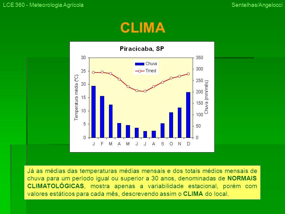 CLIMA Já as médias das temperaturas médias mensais e dos totais médios mensais de chuva para um período igual ou superior a 30 anos, denominadas de NORMAIS CLIMATOLÓGICAS, mostra apenas a variabilidade estacional, porém com valores estáticos para cada mês, descrevendo assim o CLIMA do local.