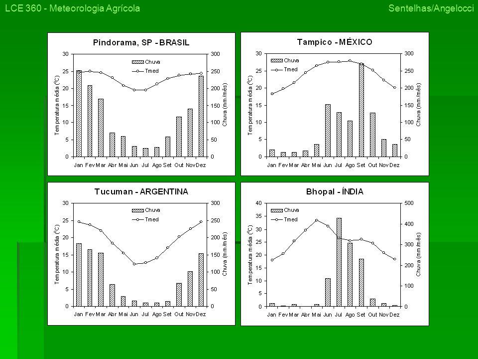 Escala espacial dos fenômenos atmosféricos LCE 360 - Meteorologia Agrícola Sentelhas/Angelocci Refere-se aos fenômenos em escala local, em que a topografia condicona o topo-clima, devido às condições do relevo local: exposição e configuração do terreno.