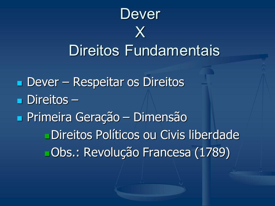 Dever X Direitos Fundamentais Dever – Respeitar os Direitos Direitos – Primeira Geração – Dimensão Direitos Políticos ou Civis liberdade Obs.: Revoluç