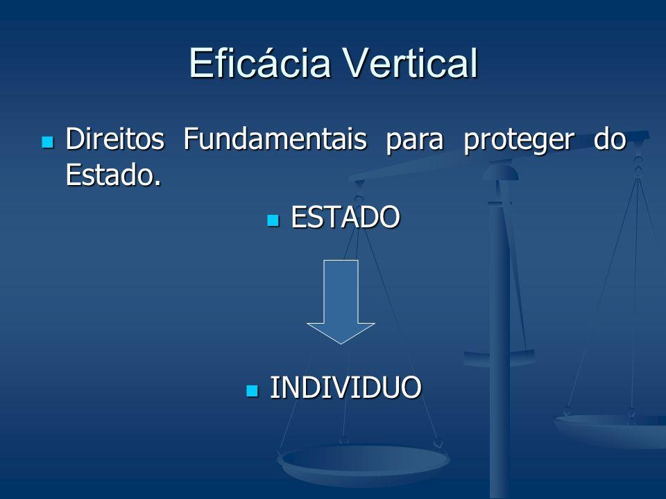 Eficácia Vertical Direitos Fundamentais para proteger do Estado. ESTADO INDIVIDUO