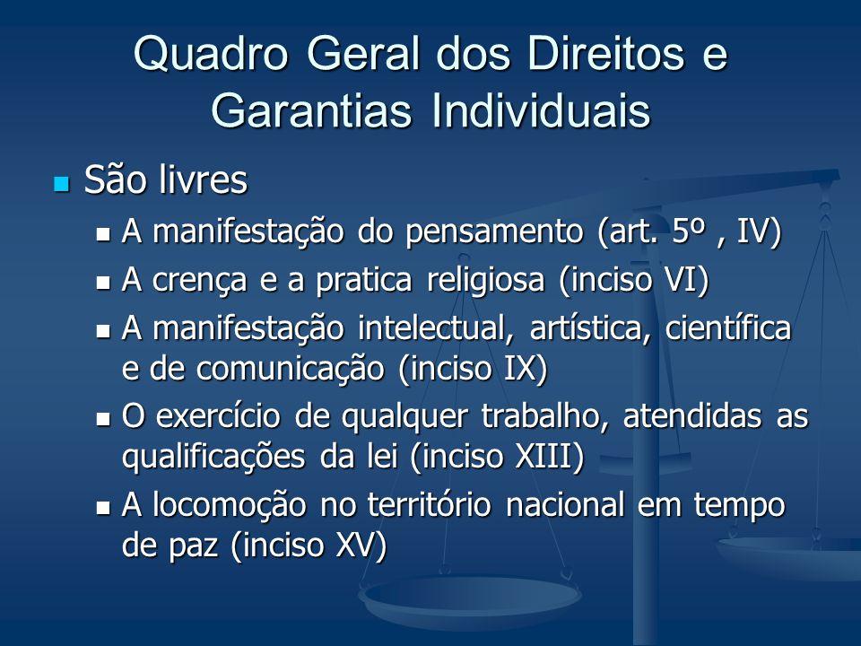 Quadro Geral dos Direitos e Garantias Individuais São livres São livres A manifestação do pensamento (art. 5º, IV) A manifestação do pensamento (art.