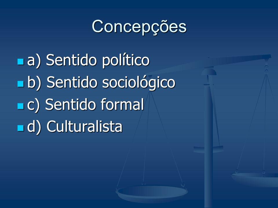 Concepções a) Sentido político b) Sentido sociológico c) Sentido formal d) Culturalista