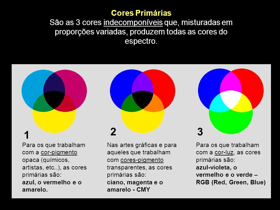 1 23 Cores Primárias São as 3 cores indecomponíveis que, misturadas em proporções variadas, produzem todas as cores do espectro. Nas artes gráficas e