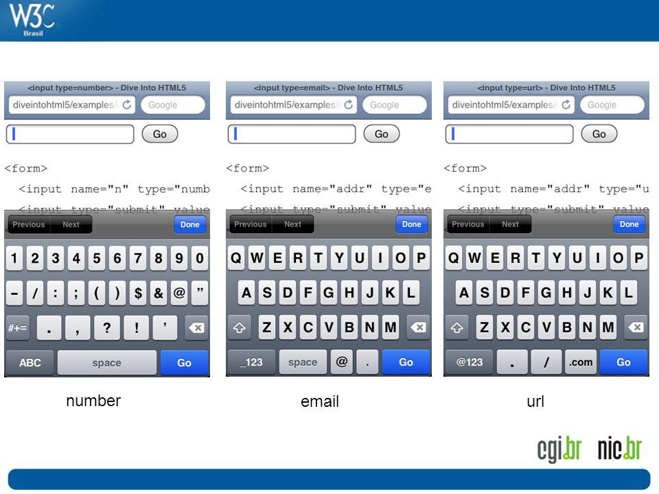 number emailurl