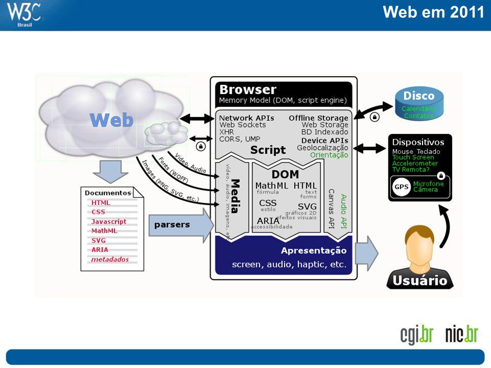 Web em 2011