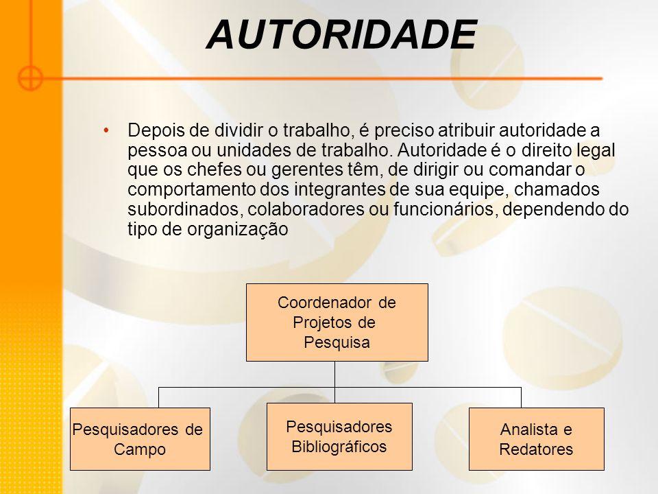AUTORIDADE Depois de dividir o trabalho, é preciso atribuir autoridade a pessoa ou unidades de trabalho. Autoridade é o direito legal que os chefes ou