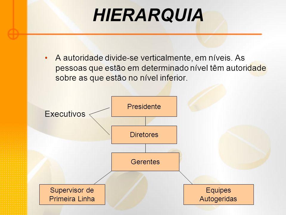 HIERARQUIA A autoridade divide-se verticalmente, em níveis. As pessoas que estão em determinado nível têm autoridade sobre as que estão no nível infer