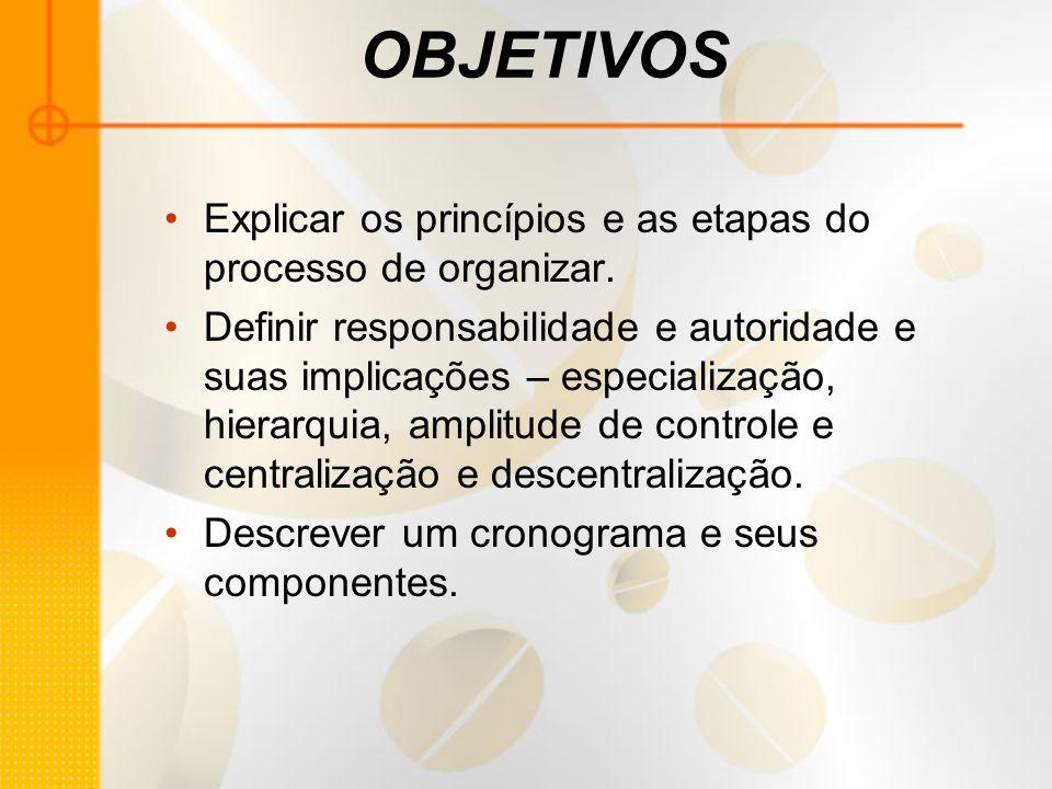 OBJETIVOS Explicar os princípios e as etapas do processo de organizar. Definir responsabilidade e autoridade e suas implicações – especialização, hier