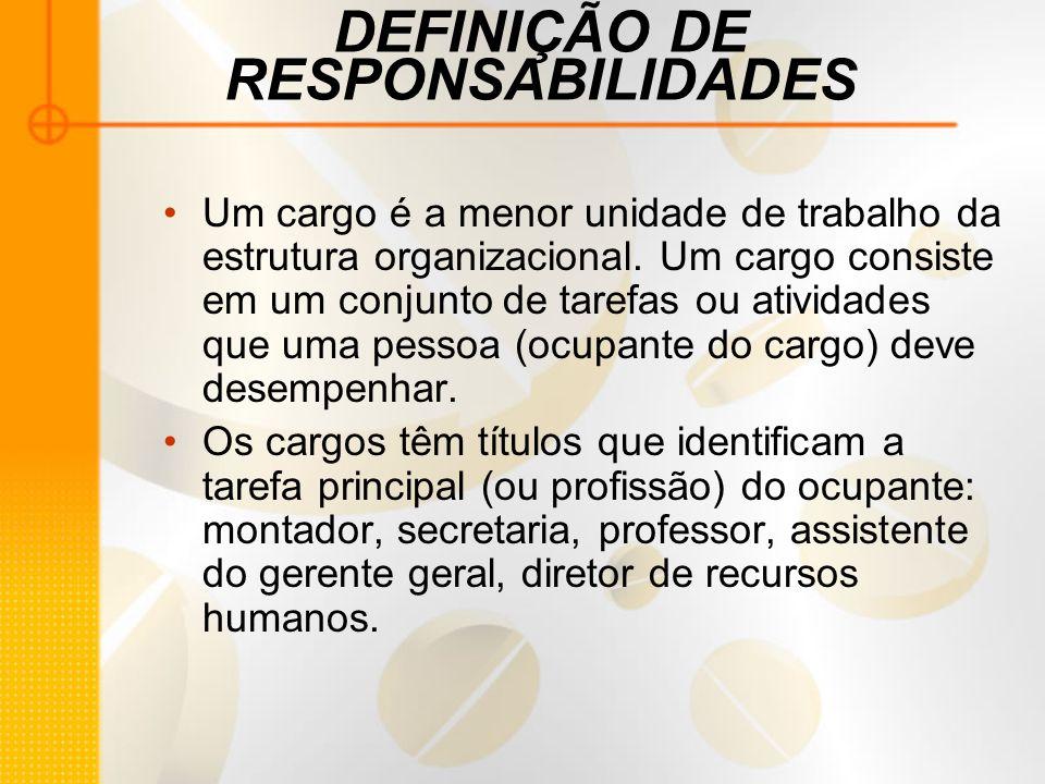 DEFINIÇÃO DE RESPONSABILIDADES Um cargo é a menor unidade de trabalho da estrutura organizacional. Um cargo consiste em um conjunto de tarefas ou ativ