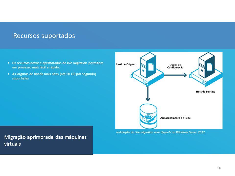 10 Recursos suportados Os recursos novos e aprimorados de live migration permitem um processo mais fácil e rápido.