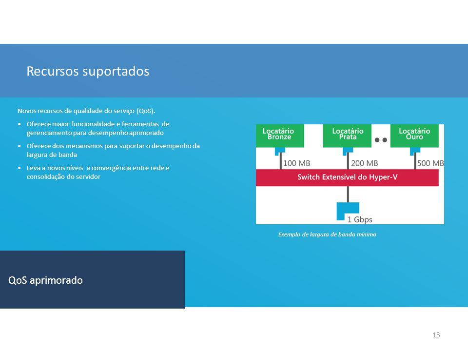 13 Recursos suportados Novos recursos de qualidade do serviço (QoS).