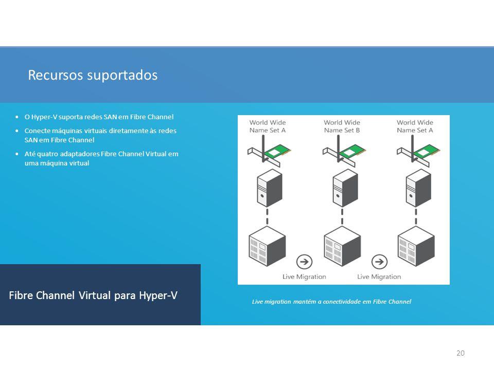 20 Recursos suportados O Hyper-V suporta redes SAN em Fibre Channel Conecte máquinas virtuais diretamente às redes SAN em Fibre Channel Até quatro adaptadores Fibre Channel Virtual em uma máquina virtual Fibre Channel Virtual para Hyper-V Live migration mantém a conectividade em Fibre Channel