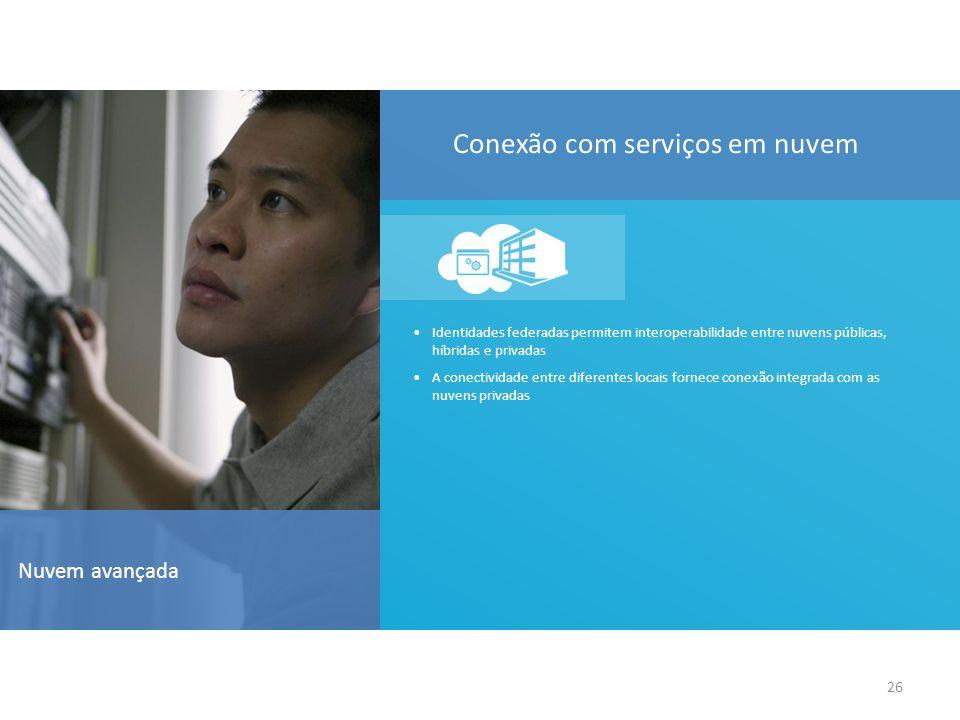 26 Conexão com serviços em nuvem Identidades federadas permitem interoperabilidade entre nuvens públicas, híbridas e privadas A conectividade entre diferentes locais fornece conexão integrada com as nuvens privadas Nuvem avançada