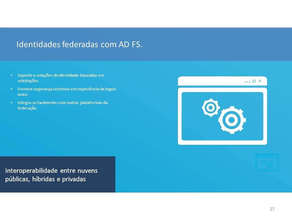 27 Identidades federadas com AD FS.