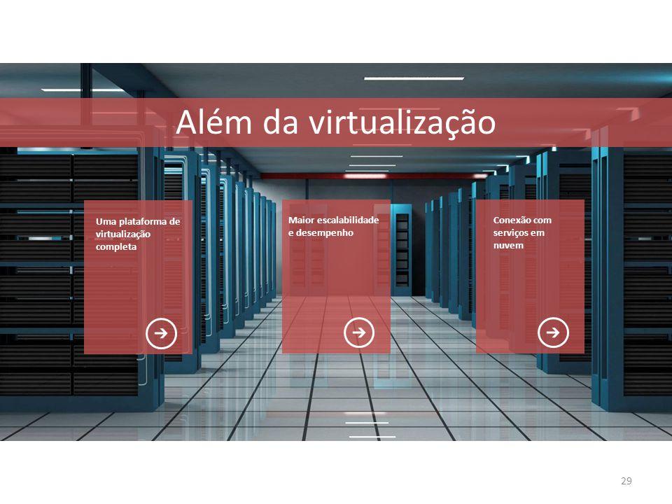 29 Além da virtualização Uma plataforma de virtualização completa Maior escalabilidade e desempenho Conexão com serviços em nuvem