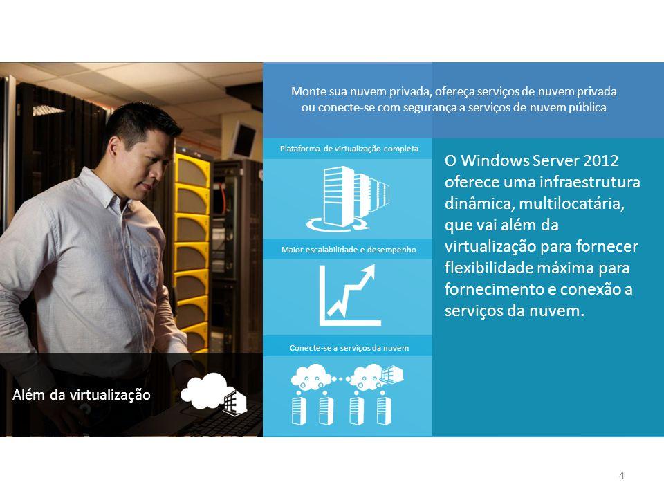 concluído O Windows Server 2012 oferece uma infraestrutura dinâmica, multilocatária, que vai além da virtualização para fornecer flexibilidade máxima para fornecimento e conexão a serviços da nuvem.