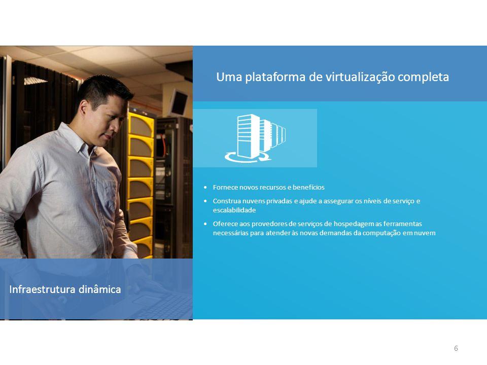 6 Fornece novos recursos e benefícios Construa nuvens privadas e ajude a assegurar os níveis de serviço e escalabilidade Oferece aos provedores de serviços de hospedagem as ferramentas necessárias para atender às novas demandas da computação em nuvem Uma plataforma de virtualização completa Infraestrutura dinâmica