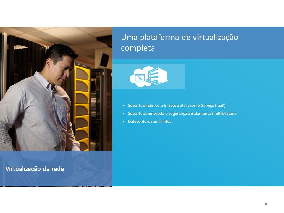 8 Uma plataforma de virtualização completa Suporte dinâmico à Infraestrutura como Serviço (IaaS) Suporte aprimorado a segurança e isolamento multilocatário Datacenters sem limites Virtualização da rede