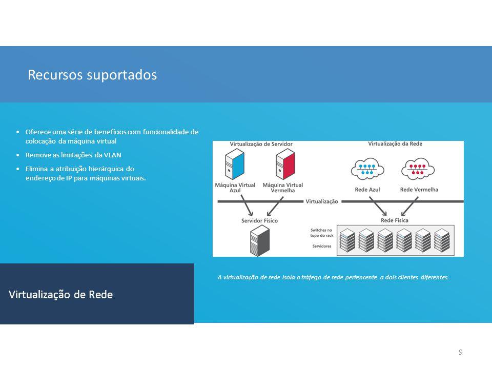 9 Recursos suportados Oferece uma série de benefícios com funcionalidade de colocação da máquina virtual Remove as limitações da VLAN Elimina a atribuição hierárquica do endereço de IP para máquinas virtuais.