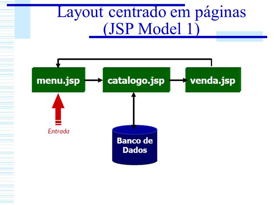 Layout centrado em páginas (JSP Model 1)
