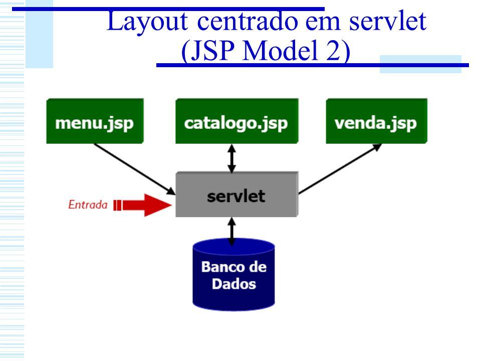 Layout centrado em servlet (JSP Model 2)
