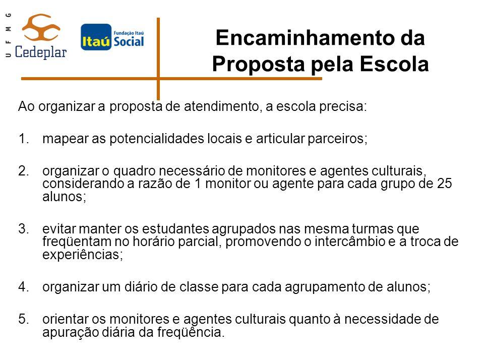Encaminhamento da Proposta pela Escola Ao organizar a proposta de atendimento, a escola precisa: 1.mapear as potencialidades locais e articular parcei