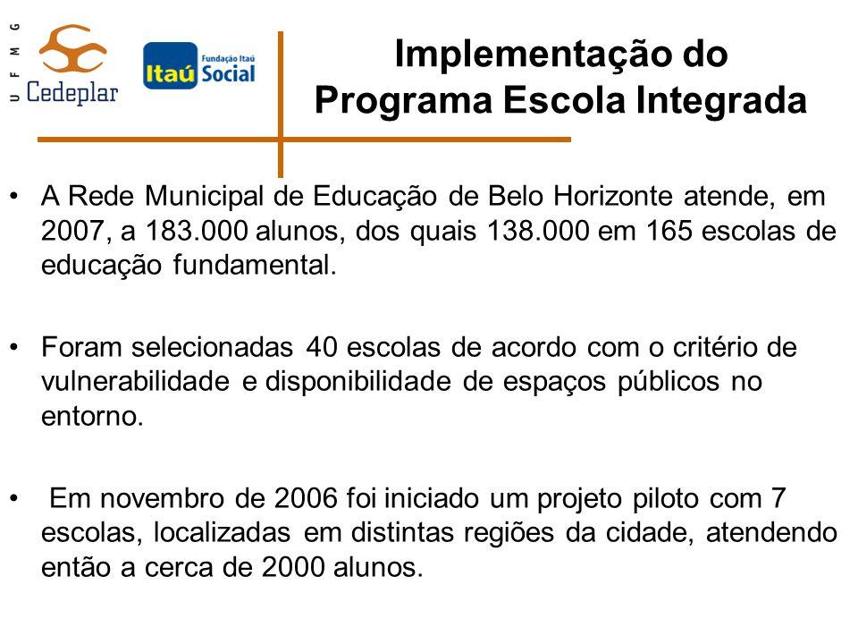 A Rede Municipal de Educação de Belo Horizonte atende, em 2007, a 183.000 alunos, dos quais 138.000 em 165 escolas de educação fundamental. Foram sele