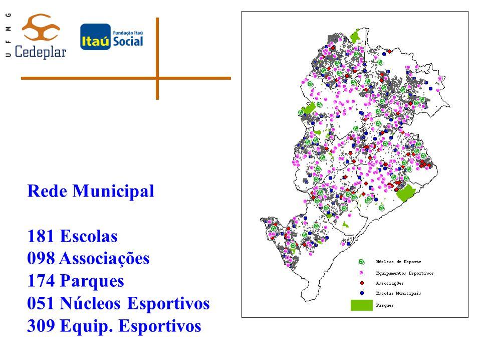 Rede Municipal 181 Escolas 098 Associações 174 Parques 051 Núcleos Esportivos 309 Equip. Esportivos