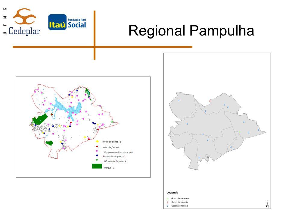 Regional Pampulha