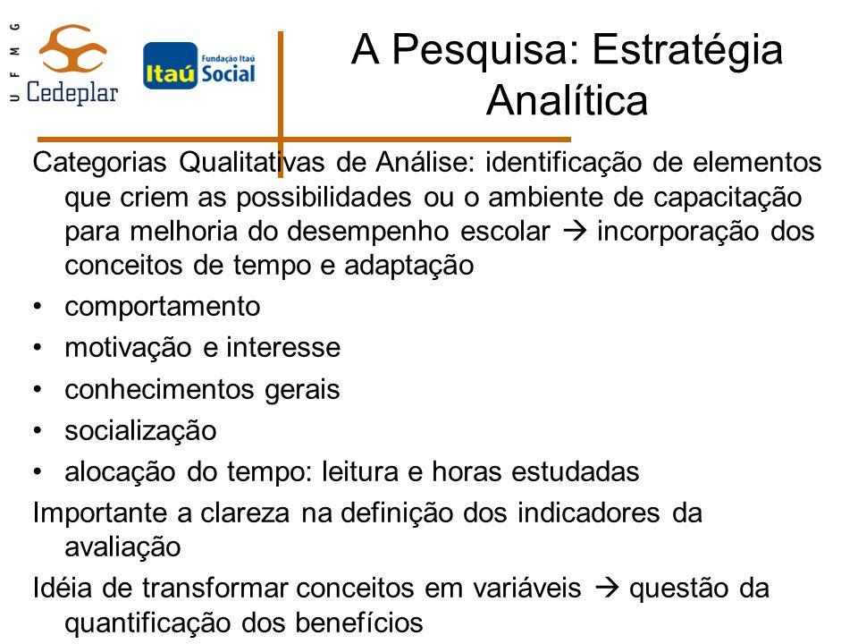 A Pesquisa: Estratégia Analítica Categorias Qualitativas de Análise: identificação de elementos que criem as possibilidades ou o ambiente de capacitaç