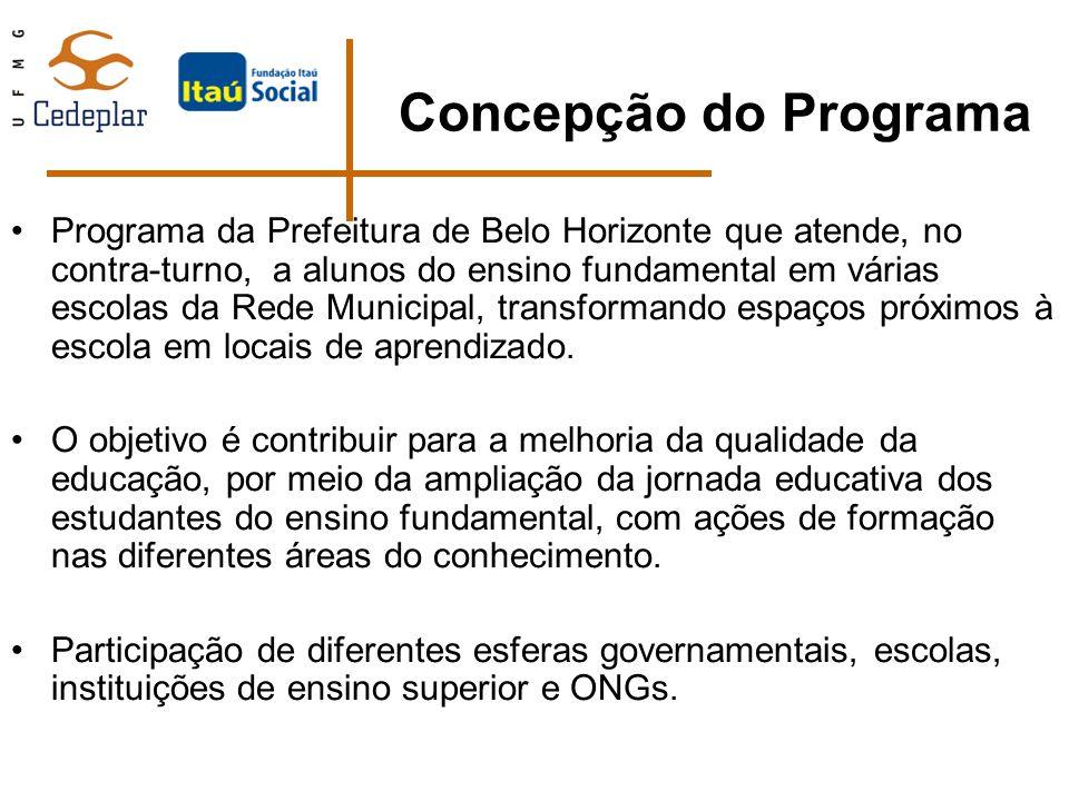 Programa da Prefeitura de Belo Horizonte que atende, no contra-turno, a alunos do ensino fundamental em várias escolas da Rede Municipal, transformand