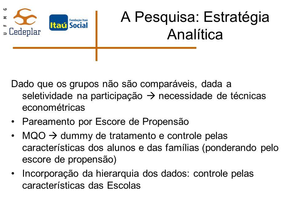 A Pesquisa: Estratégia Analítica Dado que os grupos não são comparáveis, dada a seletividade na participação necessidade de técnicas econométricas Par