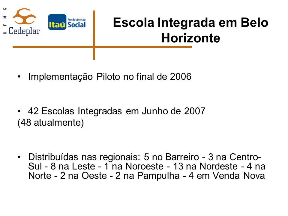 Escola Integrada em Belo Horizonte Implementação Piloto no final de 2006 42 Escolas Integradas em Junho de 2007 (48 atualmente) Distribuídas nas regio