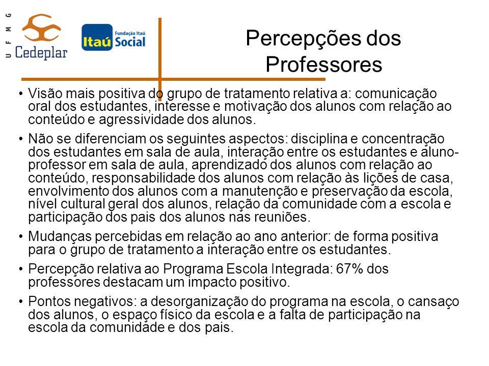 Percepções dos Professores Visão mais positiva do grupo de tratamento relativa a: comunicação oral dos estudantes, interesse e motivação dos alunos co