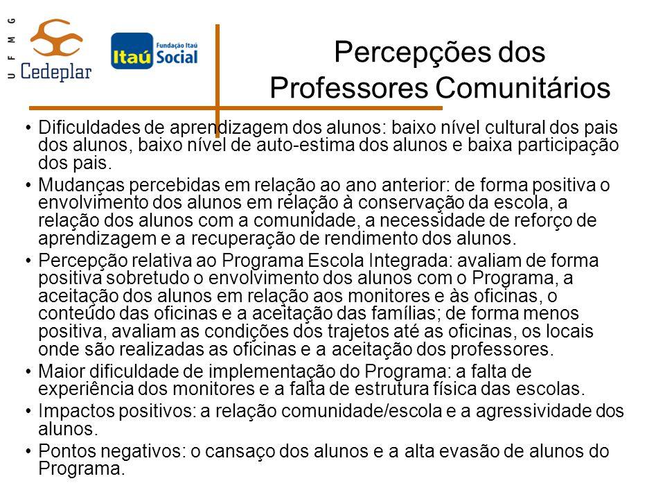 Percepções dos Professores Comunitários Dificuldades de aprendizagem dos alunos: baixo nível cultural dos pais dos alunos, baixo nível de auto-estima