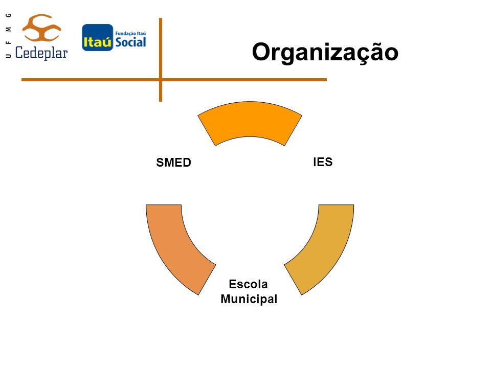 Organização IES Escola Municipal SMED