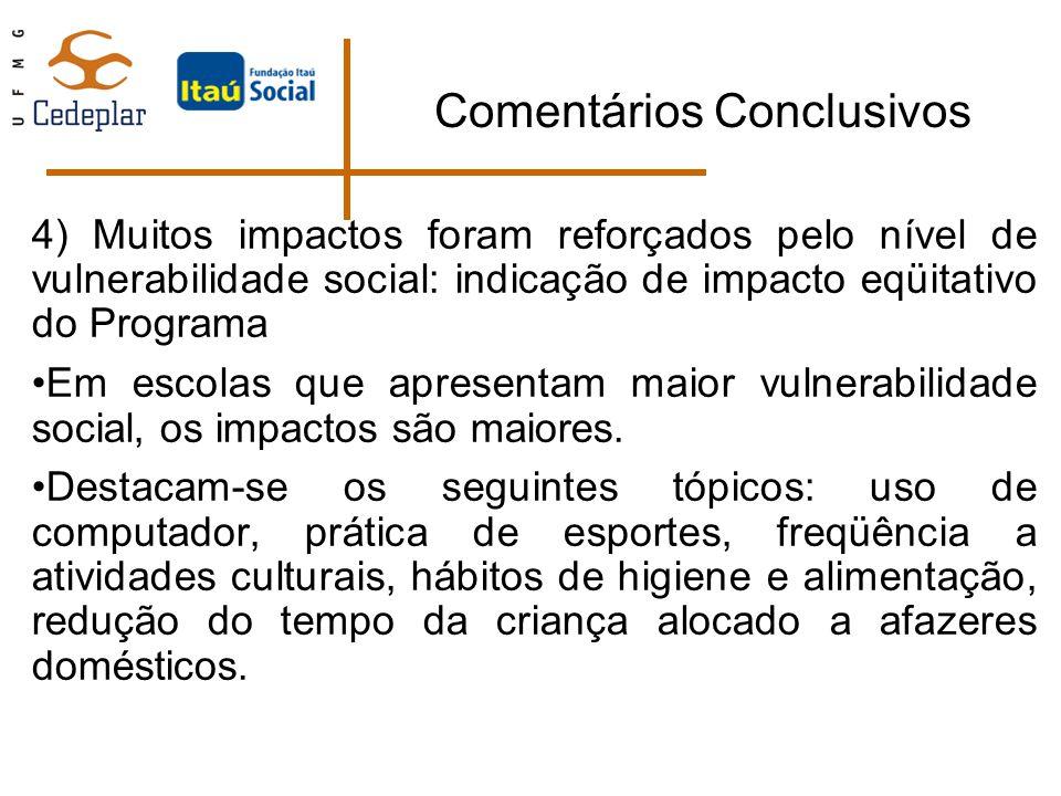 Comentários Conclusivos 4) Muitos impactos foram reforçados pelo nível de vulnerabilidade social: indicação de impacto eqüitativo do Programa Em escol