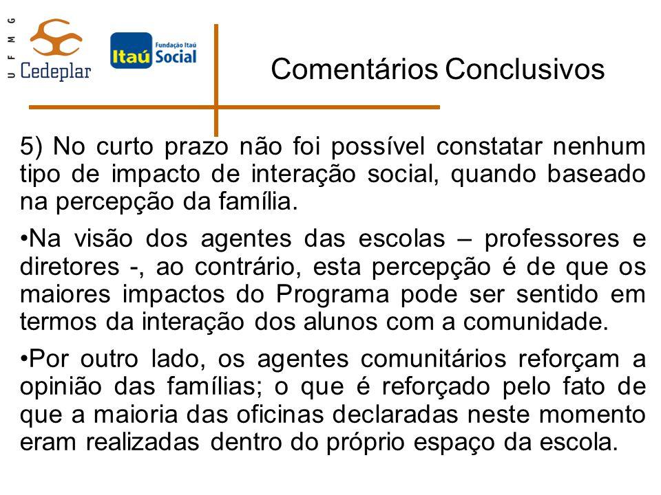 Comentários Conclusivos 5) No curto prazo não foi possível constatar nenhum tipo de impacto de interação social, quando baseado na percepção da famíli