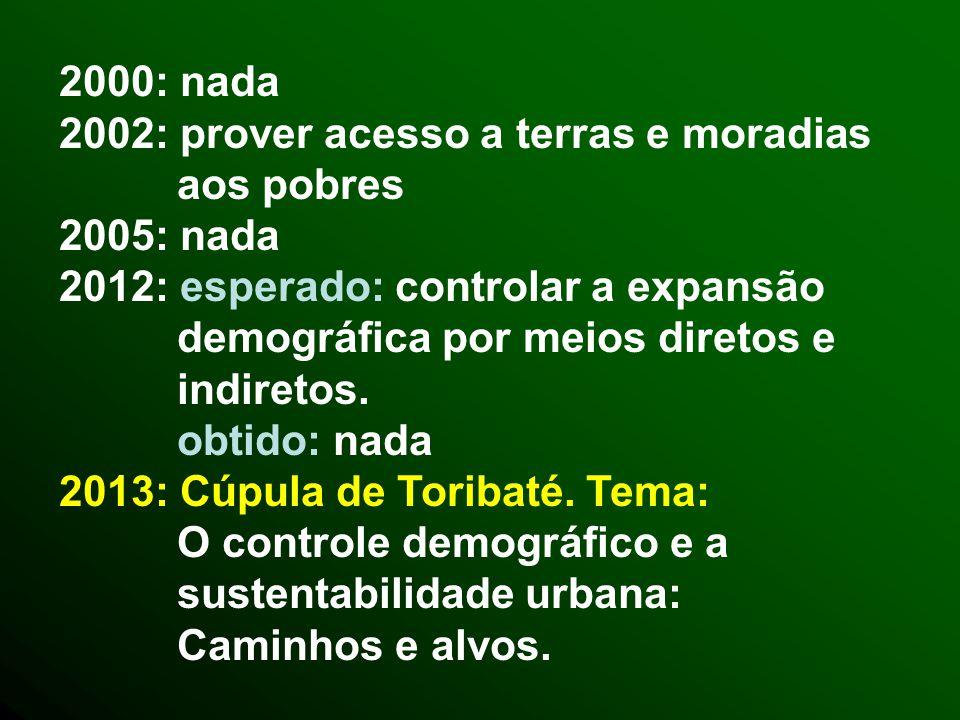 2000: nada 2002: prover acesso a terras e moradias aos pobres 2005: nada 2012: esperado: controlar a expansão demográfica por meios diretos e indiretos.