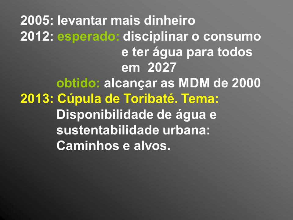 2005: levantar mais dinheiro 2012: esperado: disciplinar o consumo e ter água para todos em 2027 obtido: alcançar as MDM de 2000 2013: Cúpula de Toribaté.
