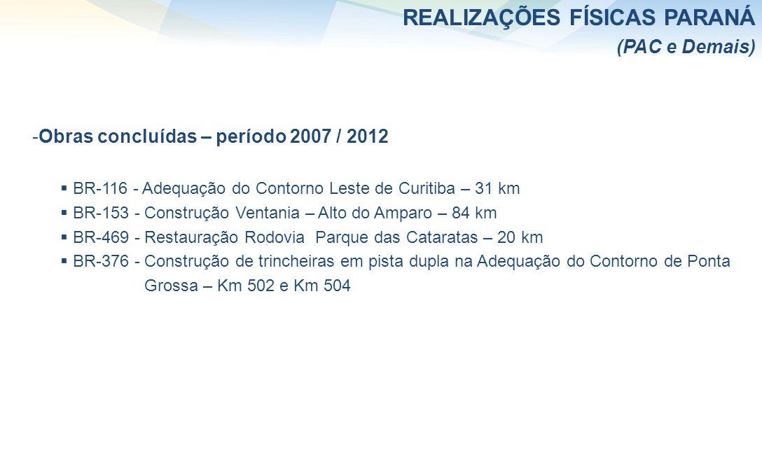 -Obras concluídas – período 2007 / 2012 BR-116 - Adequação do Contorno Leste de Curitiba – 31 km BR-153 - Construção Ventania – Alto do Amparo – 84 km